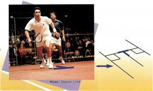 Julien Bonetat - position du T au squash